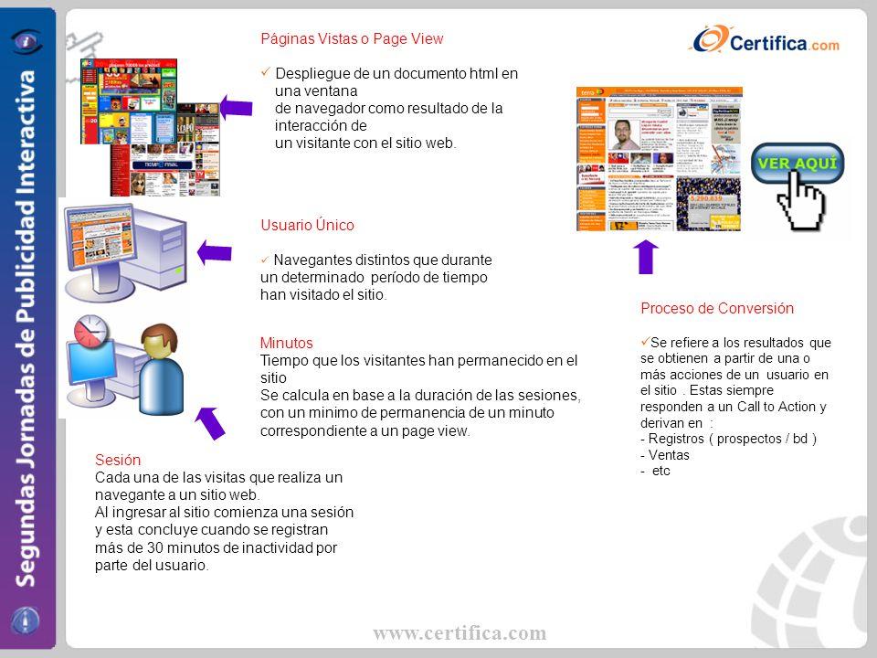 www.certifica.com Páginas Vistas o Page View Sesión Cada una de las visitas que realiza un navegante a un sitio web. Al ingresar al sitio comienza una