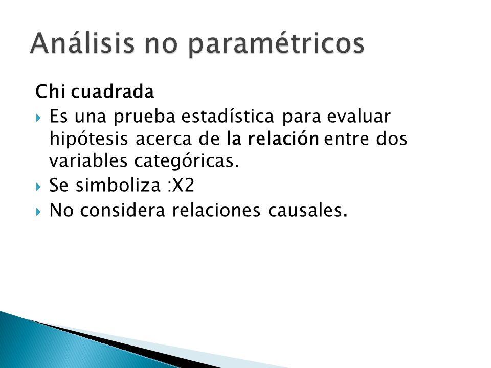 Chi cuadrada Es una prueba estadística para evaluar hipótesis acerca de la relación entre dos variables categóricas.