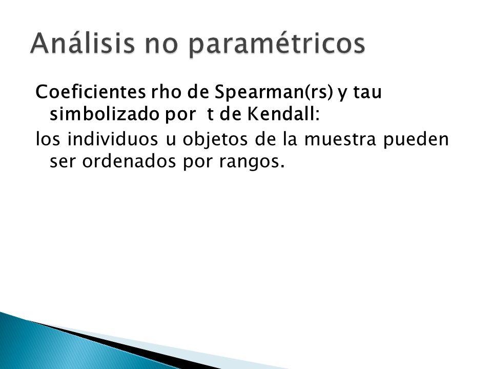 Coeficientes rho de Spearman(rs) y tau simbolizado por t de Kendall: los individuos u objetos de la muestra pueden ser ordenados por rangos.