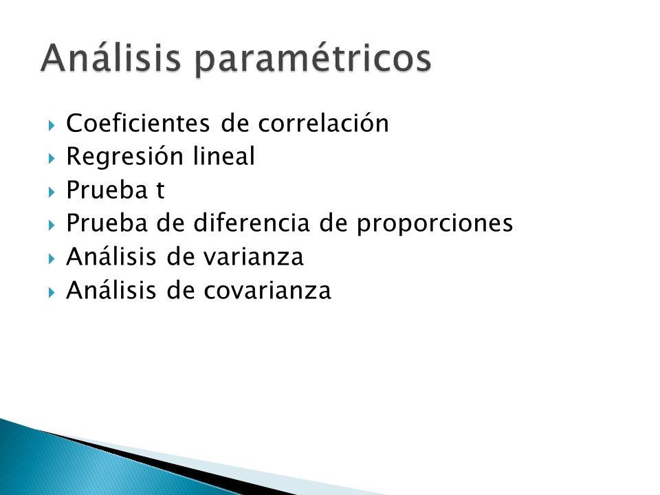 Coeficientes de correlación Regresión lineal Prueba t Prueba de diferencia de proporciones Análisis de varianza Análisis de covarianza