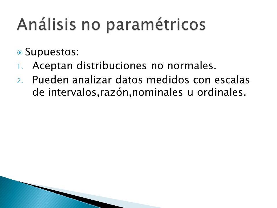 Las pruebas no paramétricas más comunes son: Chi cuadrada Coeficientes de correlación e independencia para tabulaciones cruzadas Coeficientes de correlación por rangos ordenados de Spearman y Kendall.