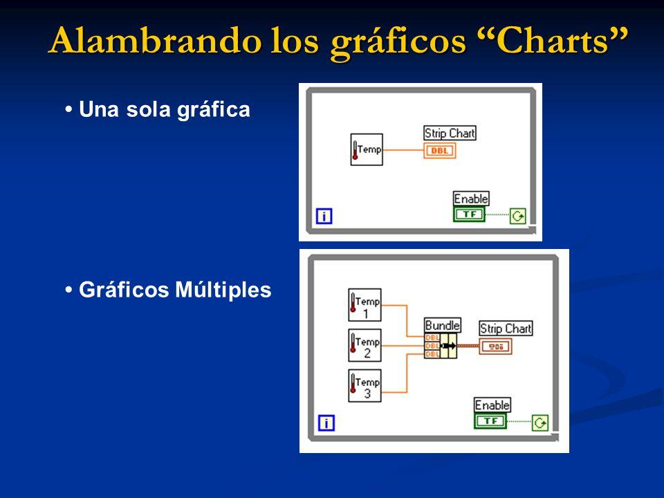 Alambrando los gráficos Charts Una sola gráfica Gráficos Múltiples