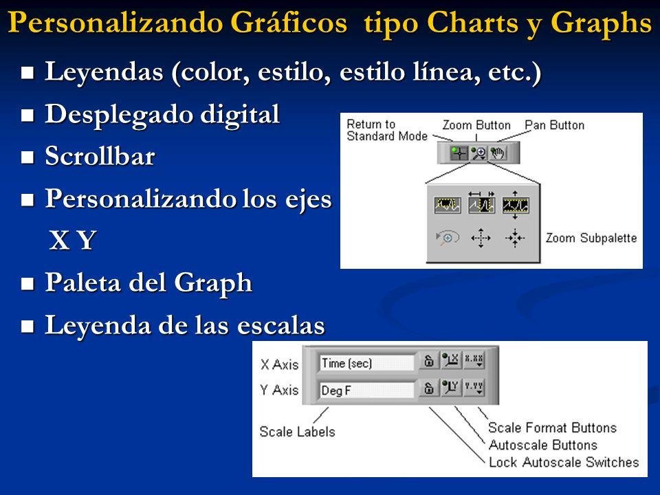 Personalizando Gráficos tipo Charts y Graphs Leyendas (color, estilo, estilo línea, etc.) Leyendas (color, estilo, estilo línea, etc.) Desplegado digi