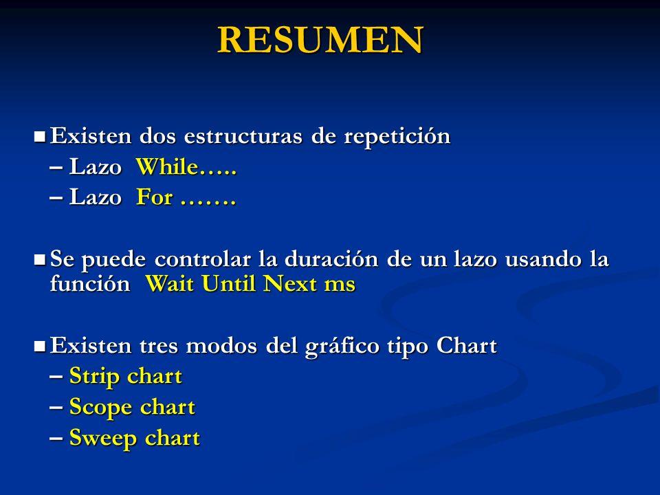 RESUMEN Existen dos estructuras de repetición Existen dos estructuras de repetición – Lazo While…..