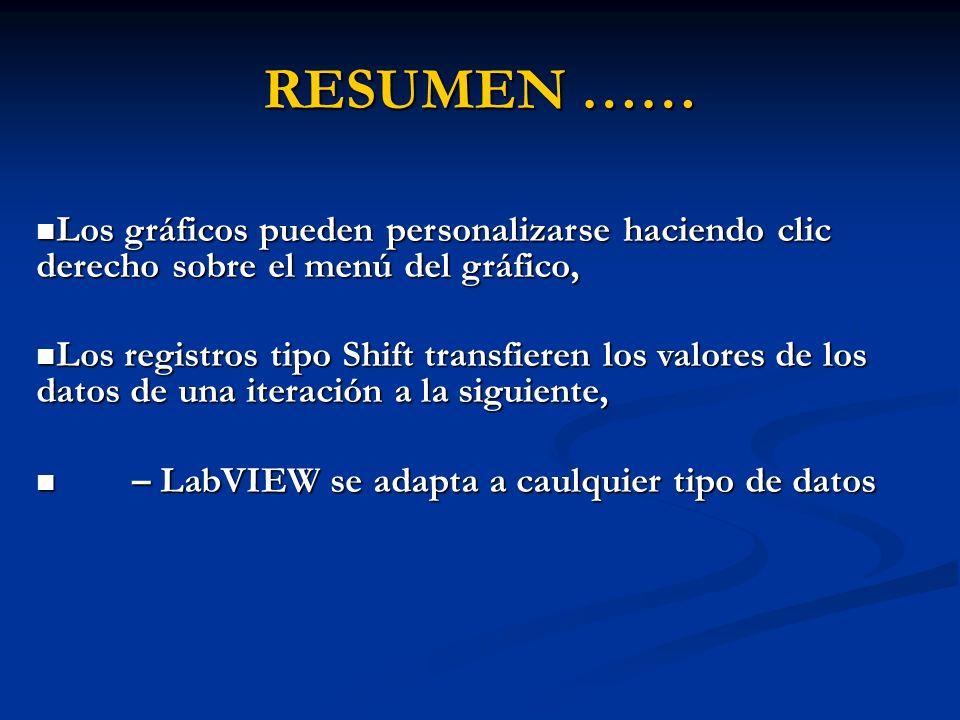 RESUMEN …… Los gráficos pueden personalizarse haciendo clic derecho sobre el menú del gráfico, Los gráficos pueden personalizarse haciendo clic derecho sobre el menú del gráfico, Los registros tipo Shift transfieren los valores de los datos de una iteración a la siguiente, Los registros tipo Shift transfieren los valores de los datos de una iteración a la siguiente, – LabVIEW se adapta a caulquier tipo de datos – LabVIEW se adapta a caulquier tipo de datos