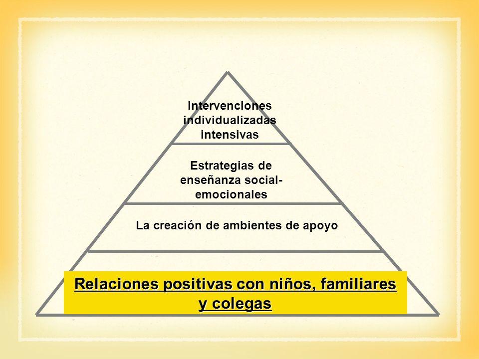 La creación de ambientes de apoyo Relaciones positivas con niños, familiares y colegas Estrategias de enseñanza social- emocionales Intervenciones ind