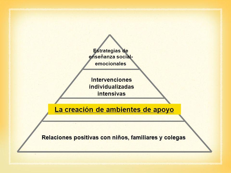 La creación de ambientes de apoyo Relaciones positivas con niños, familiares y colegas Intervenciones individualizadas intensivas Estrategias de enseñ
