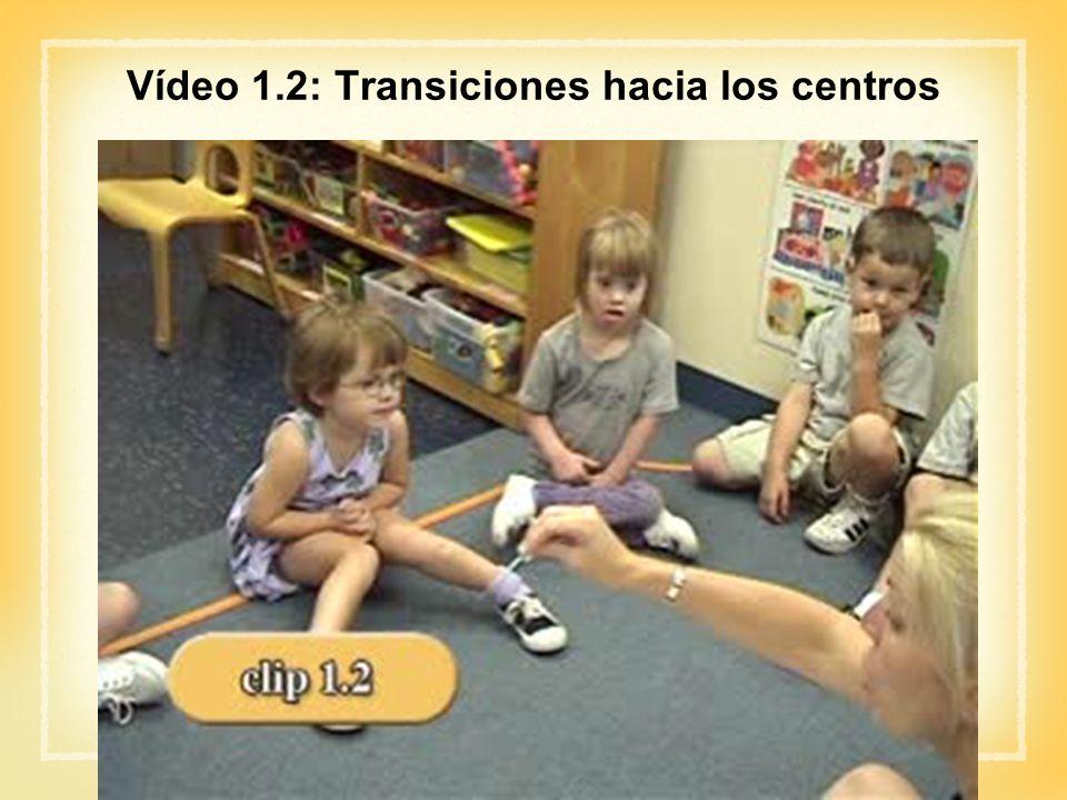 Vídeo 1.2: Transiciones hacia los centros