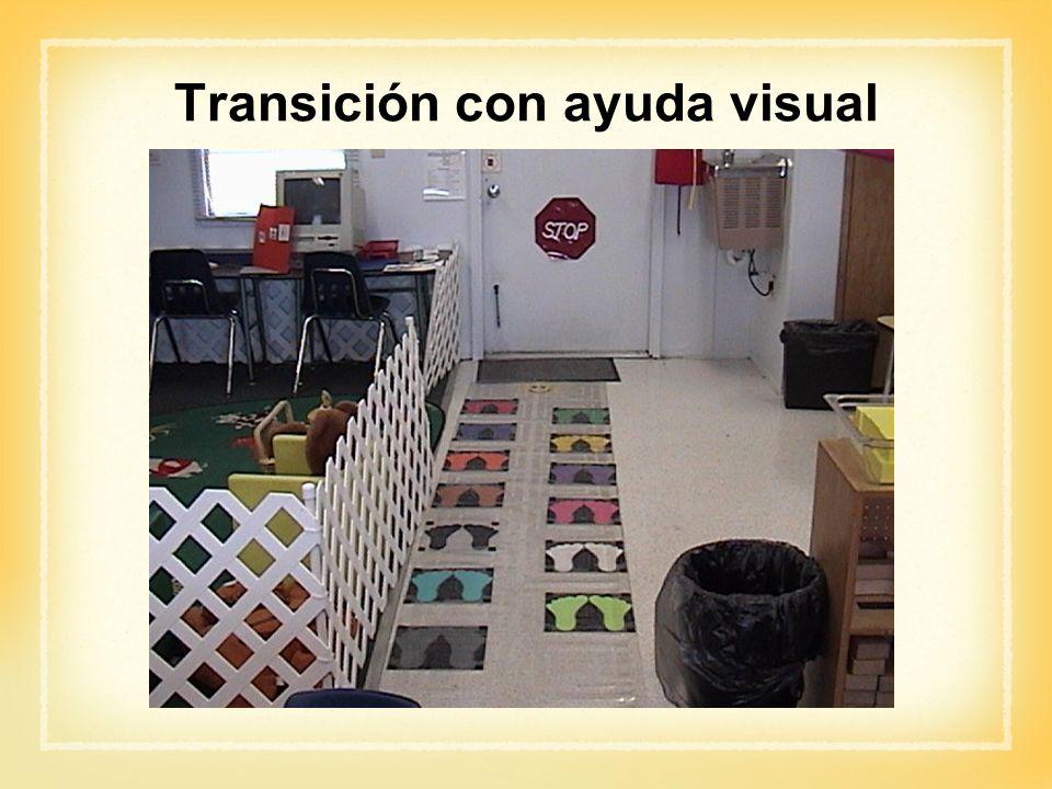Transición con ayuda visual