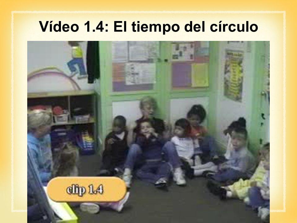 Vídeo 1.4: El tiempo del círculo