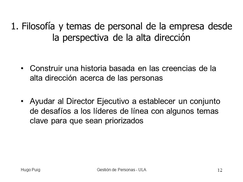 Hugo PuigGestión de Personas - ULA 12 1.