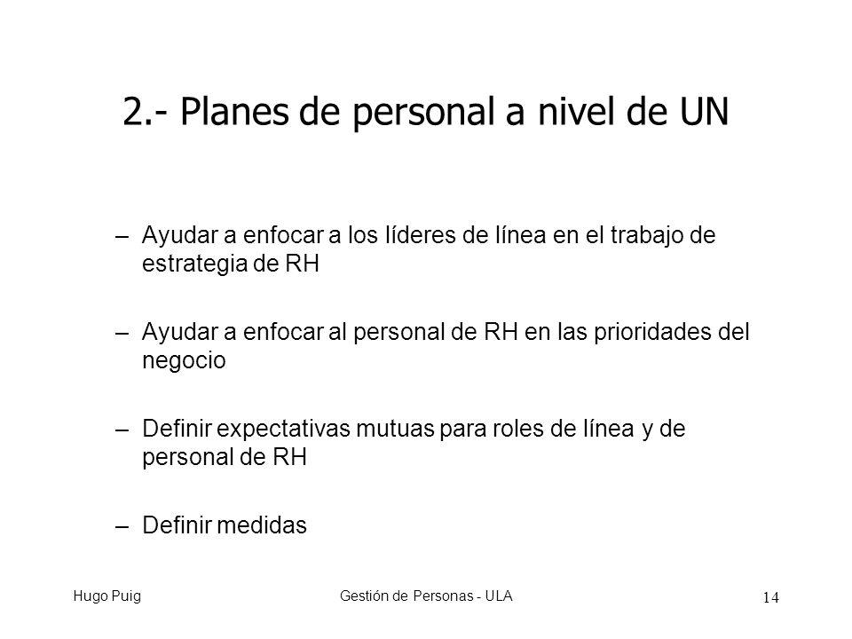 Hugo PuigGestión de Personas - ULA 14 2.- Planes de personal a nivel de UN –Ayudar a enfocar a los líderes de línea en el trabajo de estrategia de RH –Ayudar a enfocar al personal de RH en las prioridades del negocio –Definir expectativas mutuas para roles de línea y de personal de RH –Definir medidas