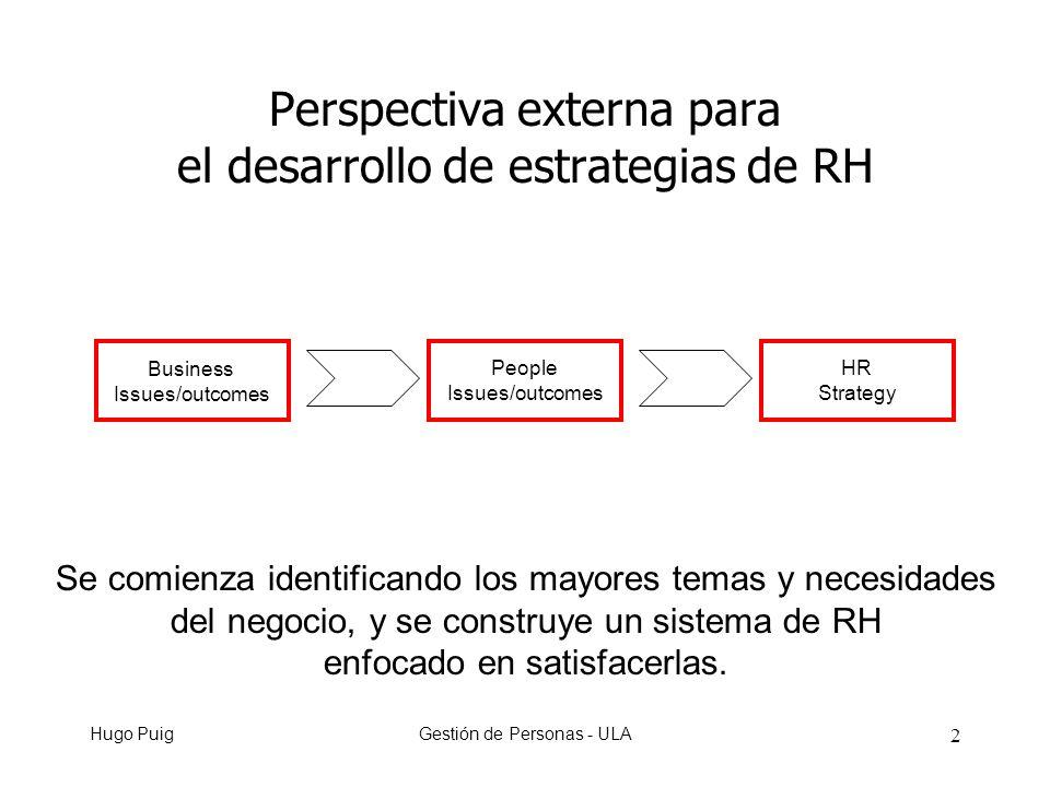 Hugo PuigGestión de Personas - ULA 2 Perspectiva externa para el desarrollo de estrategias de RH Business Issues/outcomes People Issues/outcomes HR Strategy Se comienza identificando los mayores temas y necesidades del negocio, y se construye un sistema de RH enfocado en satisfacerlas.