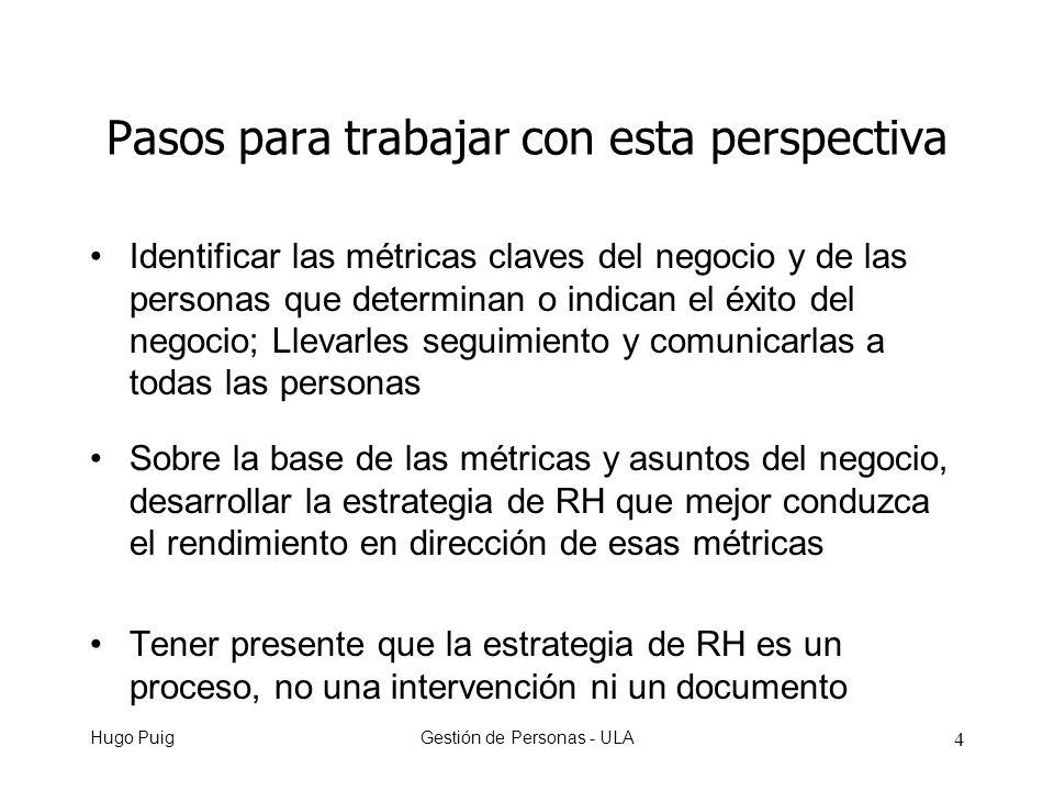 Hugo PuigGestión de Personas - ULA 5 Acerca de la estrategia de RH Parece claro el impacto de las personas en la competividad de las empresas Ha habido un constante cuestionamiento acerca de redefinir el rol de las gerencias de RH.