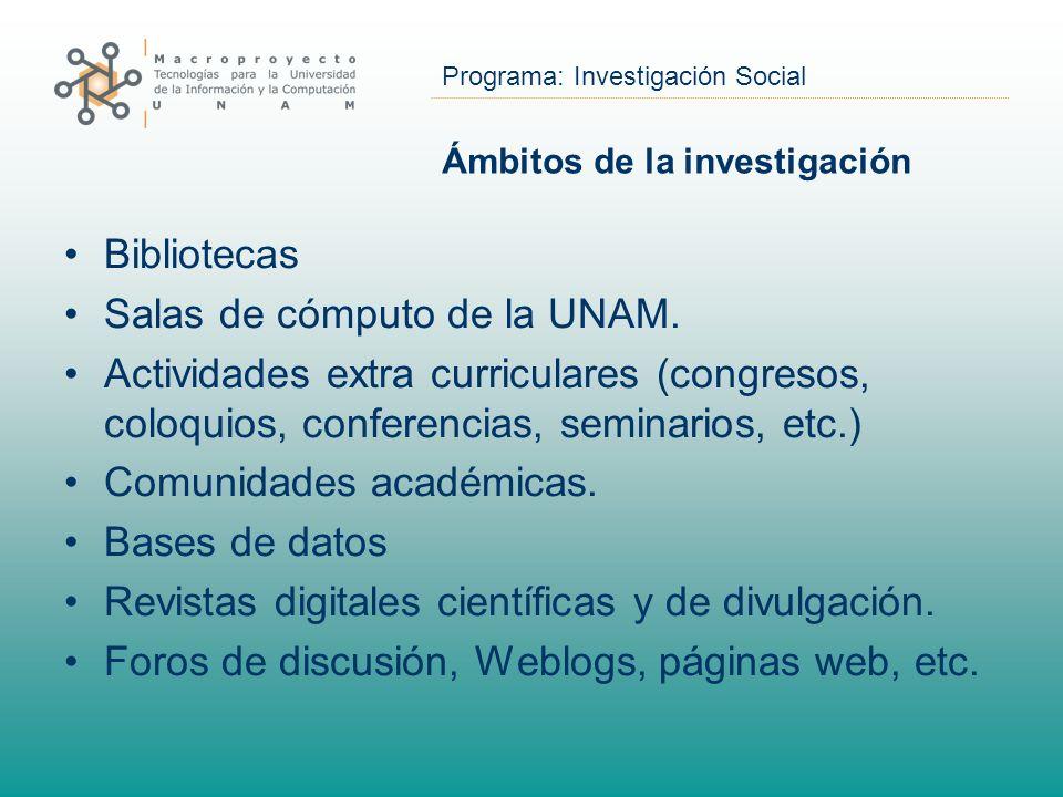 Programa: Investigación Social Ámbitos de la investigación Bibliotecas Salas de cómputo de la UNAM. Actividades extra curriculares (congresos, coloqui