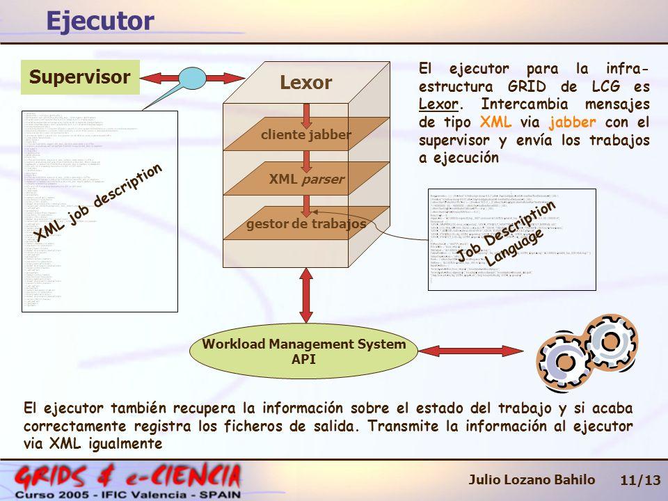 Ejecutor 11/13 Julio Lozano Bahilo El ejecutor para la infra- estructura GRID de LCG es Lexor. Intercambia mensajes de tipo XML via jabber con el supe