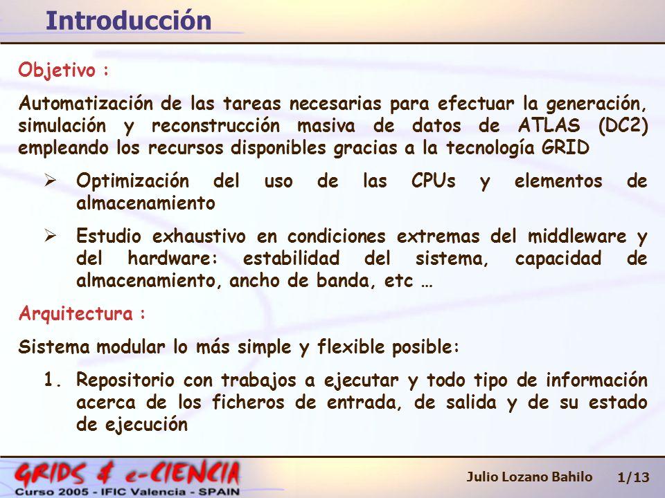 Introducción 1/13 Julio Lozano Bahilo Objetivo : Automatización de las tareas necesarias para efectuar la generación, simulación y reconstrucción masi