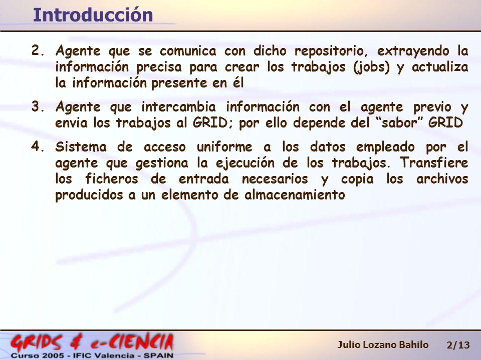Introducción 2/13 Julio Lozano Bahilo 2.Agente que se comunica con dicho repositorio, extrayendo la información precisa para crear los trabajos (jobs)