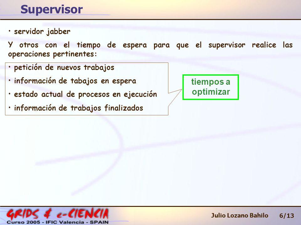 Supervisor 6/13 Julio Lozano Bahilo servidor jabber Y otros con el tiempo de espera para que el supervisor realice las operaciones pertinentes: petici