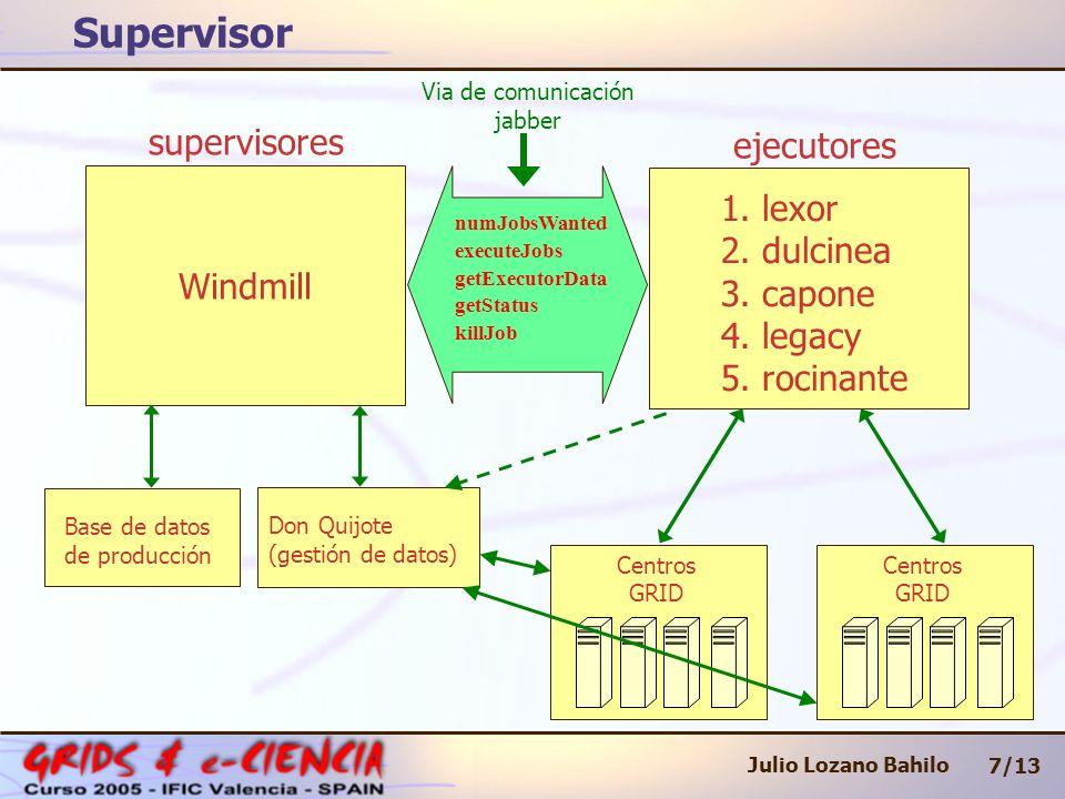 Supervisor 7/13 Julio Lozano Bahilo Windmill numJobsWanted executeJobs getExecutorData getStatus killJob Via de comunicación jabber ejecutores Don Quijote (gestión de datos) Centros GRID 1.