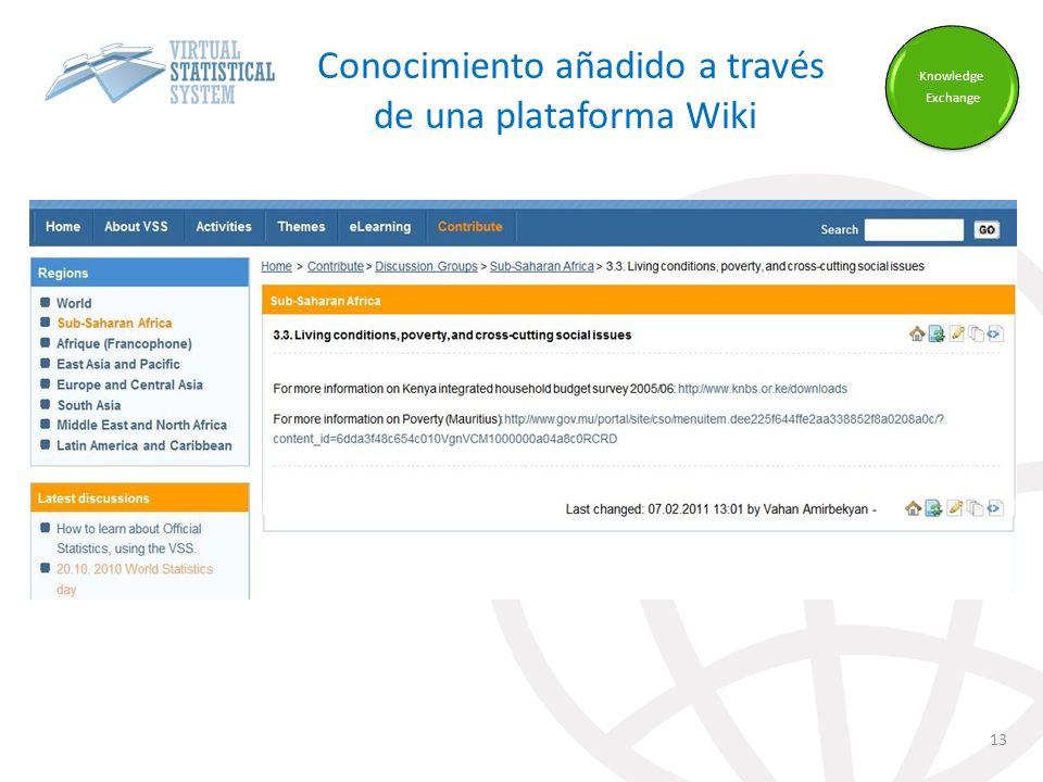 Conocimiento añadido a través de una plataforma Wiki 13 Knowledge Exchange