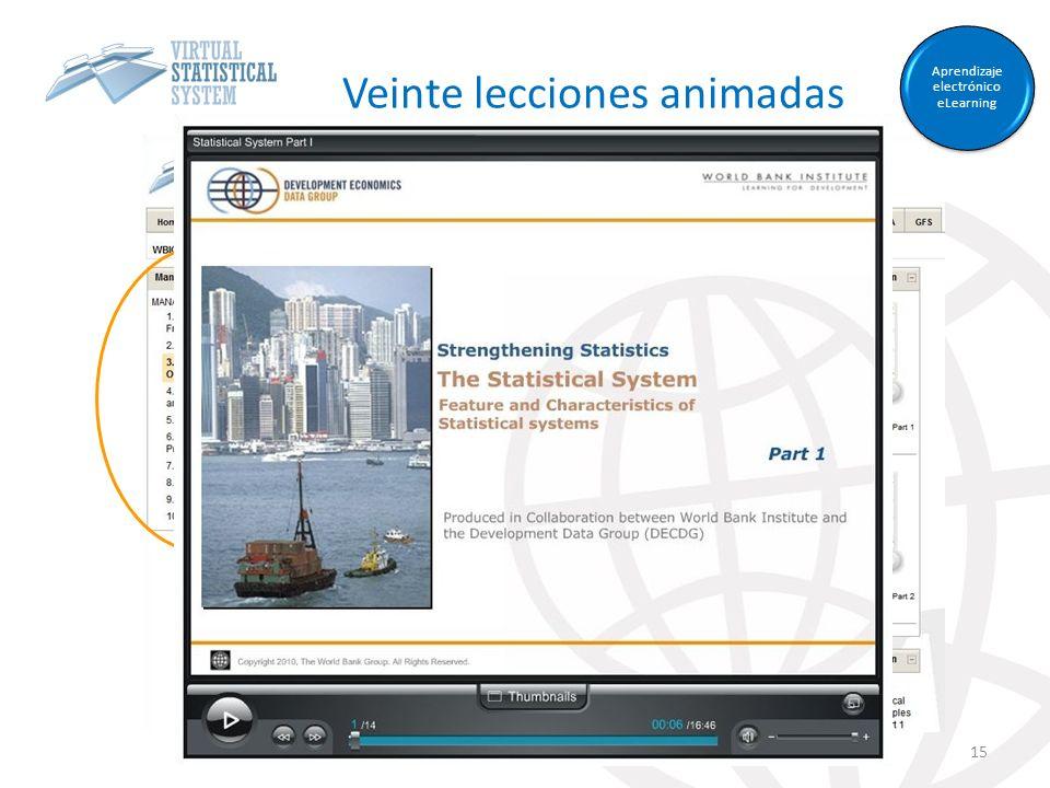 Veinte lecciones animadas 15 Aprendizaje electrónico eLearning