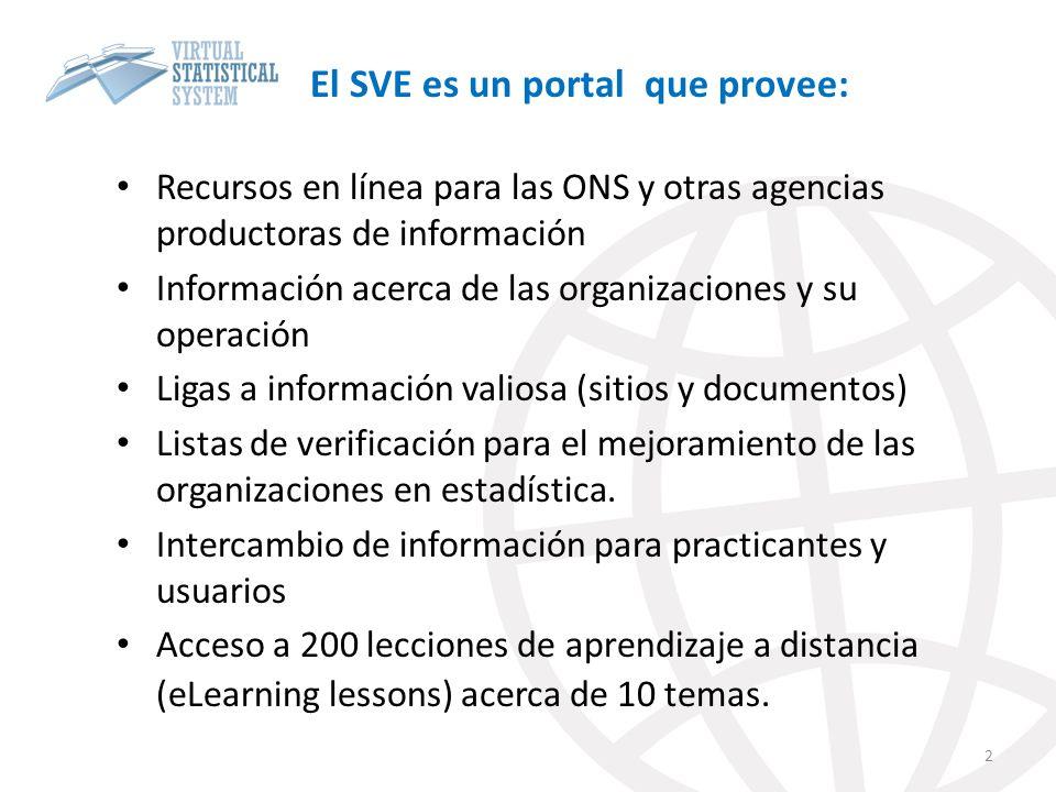 Recursos en línea para las ONS y otras agencias productoras de información Información acerca de las organizaciones y su operación Ligas a información valiosa (sitios y documentos) Listas de verificación para el mejoramiento de las organizaciones en estadística.