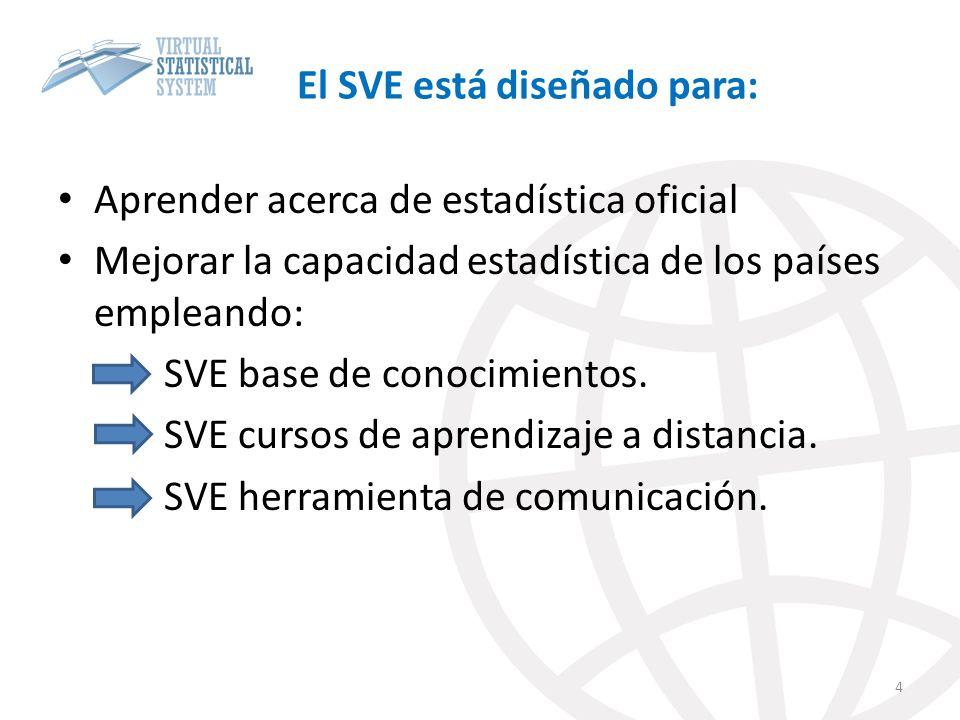 El SVE está diseñado para: Aprender acerca de estadística oficial Mejorar la capacidad estadística de los países empleando: SVE base de conocimientos.