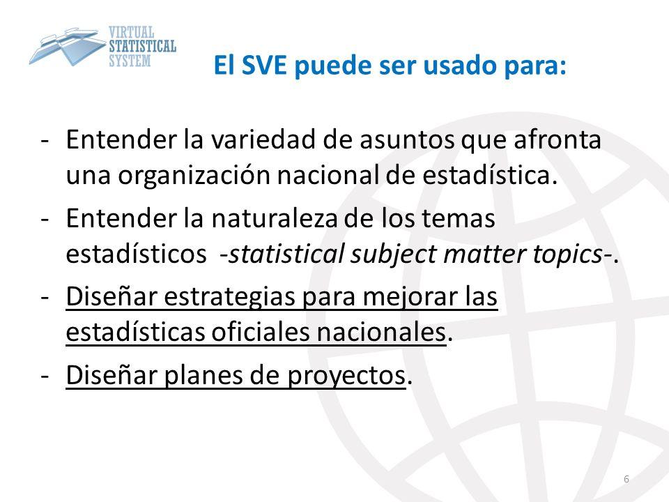 El SVE puede ser usado para: -Entender la variedad de asuntos que afronta una organización nacional de estadística. -Entender la naturaleza de los tem