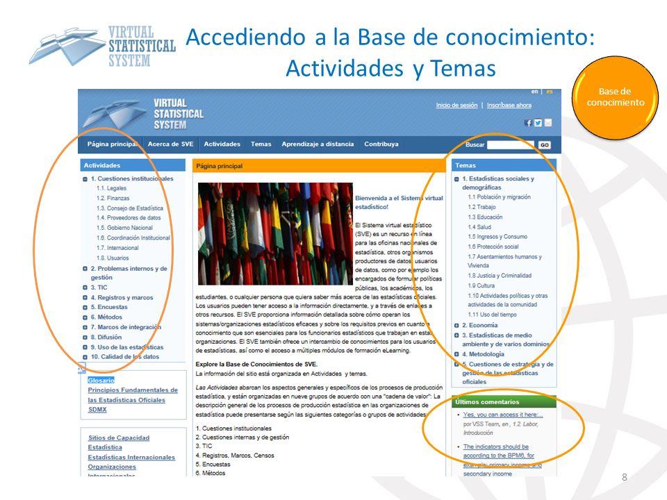 Accediendo a la Base de conocimiento: Actividades y Temas 8 Base de conocimiento