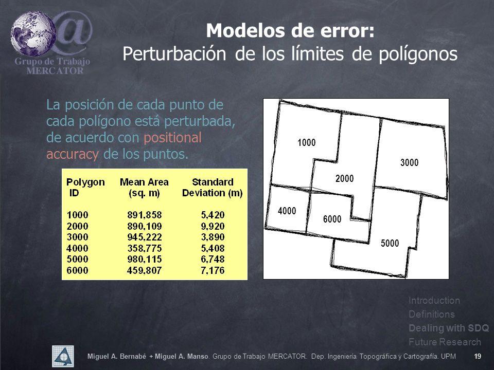 Miguel A. Bernabé + Miguel A. Manso. Grupo de Trabajo MERCATOR. Dep. Ingeniería Topográfica y Cartografía. UPM19 Modelos de error: Perturbación de los