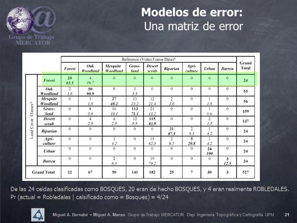 Miguel A. Bernabé + Miguel A. Manso. Grupo de Trabajo MERCATOR. Dep. Ingeniería Topográfica y Cartografía. UPM21 Modelos de error: Una matriz de error
