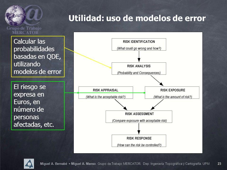 Miguel A. Bernabé + Miguel A. Manso. Grupo de Trabajo MERCATOR. Dep. Ingeniería Topográfica y Cartografía. UPM23 Utilidad: uso de modelos de error Cal