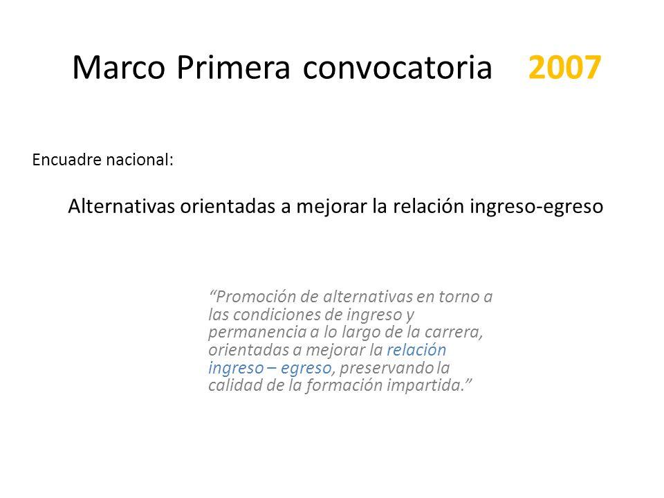 Marco Primera convocatoria 2007 Promoción de alternativas en torno a las condiciones de ingreso y permanencia a lo largo de la carrera, orientadas a m