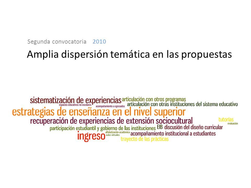 Amplia dispersión temática en las propuestas Segunda convocatoria 2010