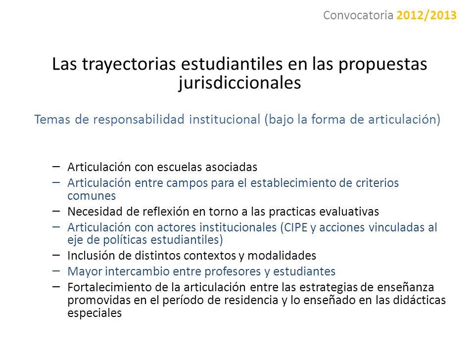 Temas de responsabilidad institucional (bajo la forma de articulación) – Articulación con escuelas asociadas – Articulación entre campos para el estab