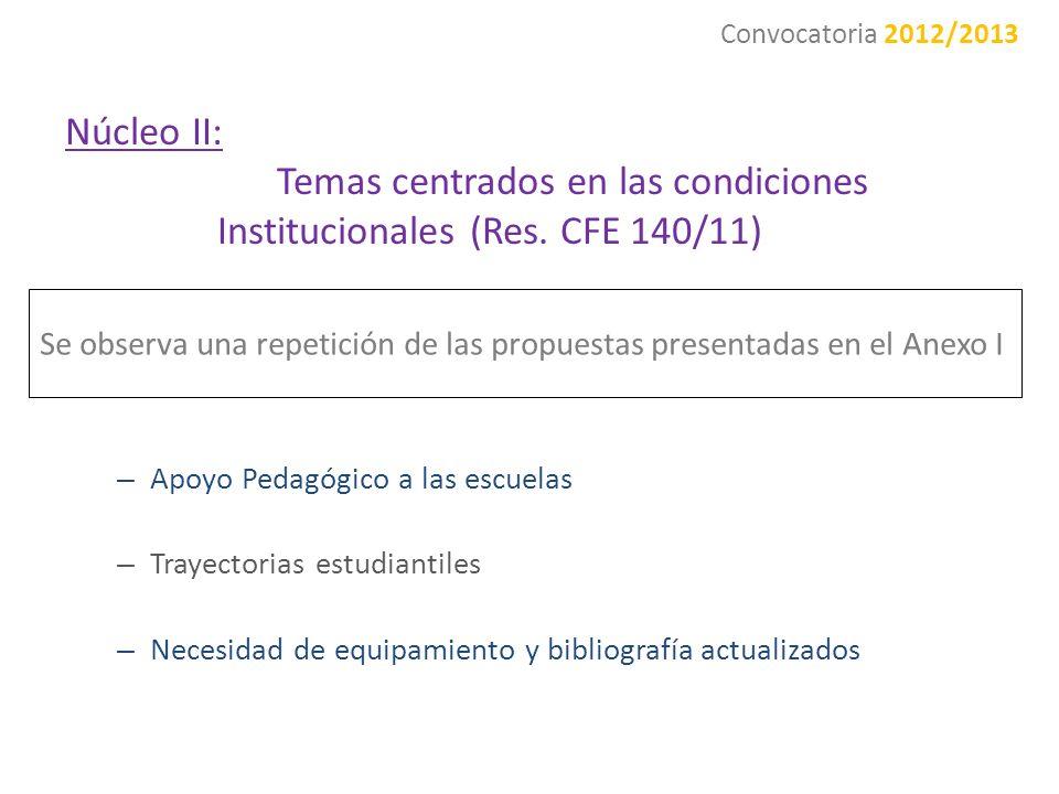 Núcleo II: Temas centrados en las condiciones Institucionales (Res. CFE 140/11) – Apoyo Pedagógico a las escuelas – Trayectorias estudiantiles – Neces