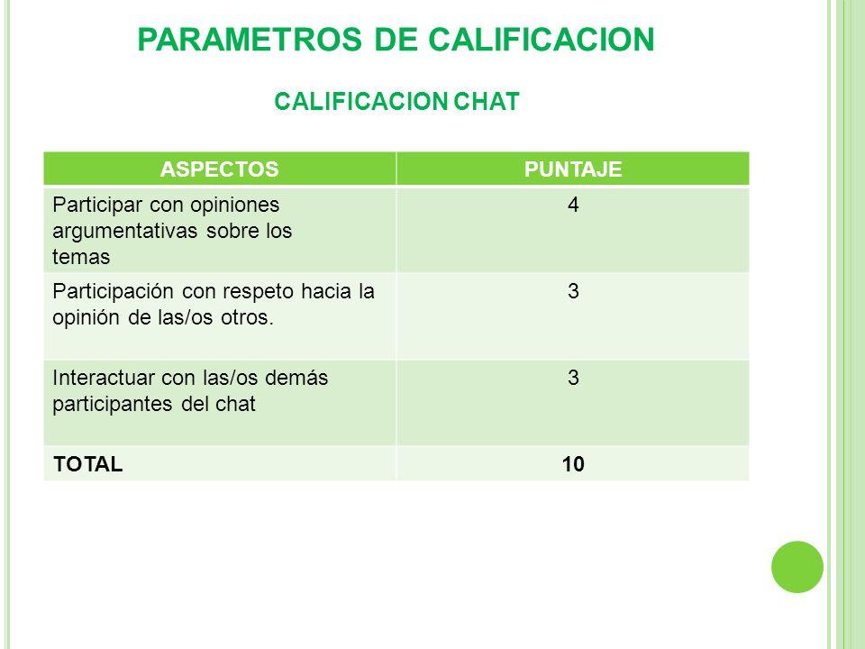 PARAMETROS DE CALIFICACION CALIFICACION CHAT ASPECTOSPUNTAJE Participar con opiniones argumentativas sobre los temas 4 Participación con respeto hacia