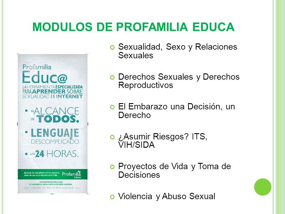 MODULOS DE PROFAMILIA EDUCA Sexualidad, Sexo y Relaciones Sexuales Derechos Sexuales y Derechos Reproductivos El Embarazo una Decisión, un Derecho ¿As