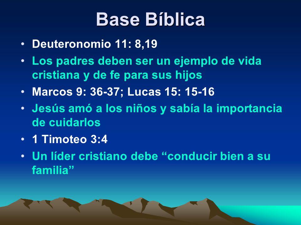Base Bíblica Deuteronomio 11: 8,19 Los padres deben ser un ejemplo de vida cristiana y de fe para sus hijos Marcos 9: 36-37; Lucas 15: 15-16 Jesús amó a los niños y sabía la importancia de cuidarlos 1 Timoteo 3:4 Un líder cristiano debe conducir bien a su familia