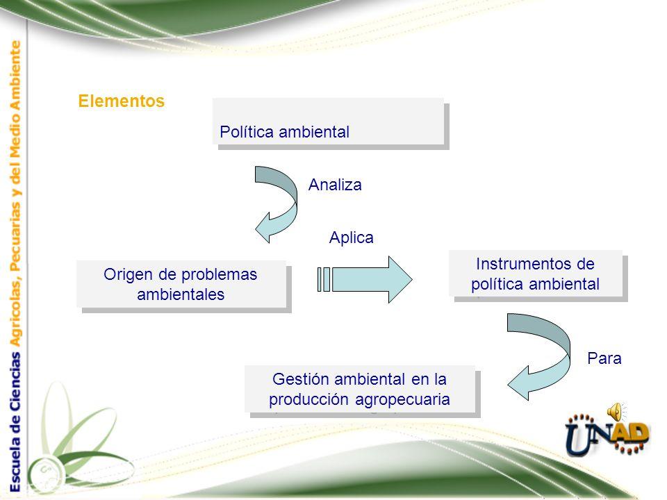 Política ambiental Elementos Analiza Origen de problemas ambientales Instrumentos de política ambiental Aplica Gestión ambiental en la producción agropecuaria Para