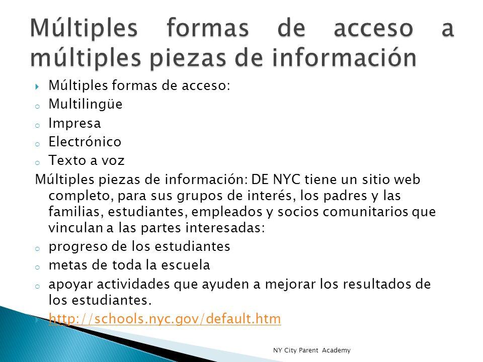Múltiples formas de acceso: o Multilingüe o Impresa o Electrónico o Texto a voz Múltiples piezas de información: DE NYC tiene un sitio web completo, p