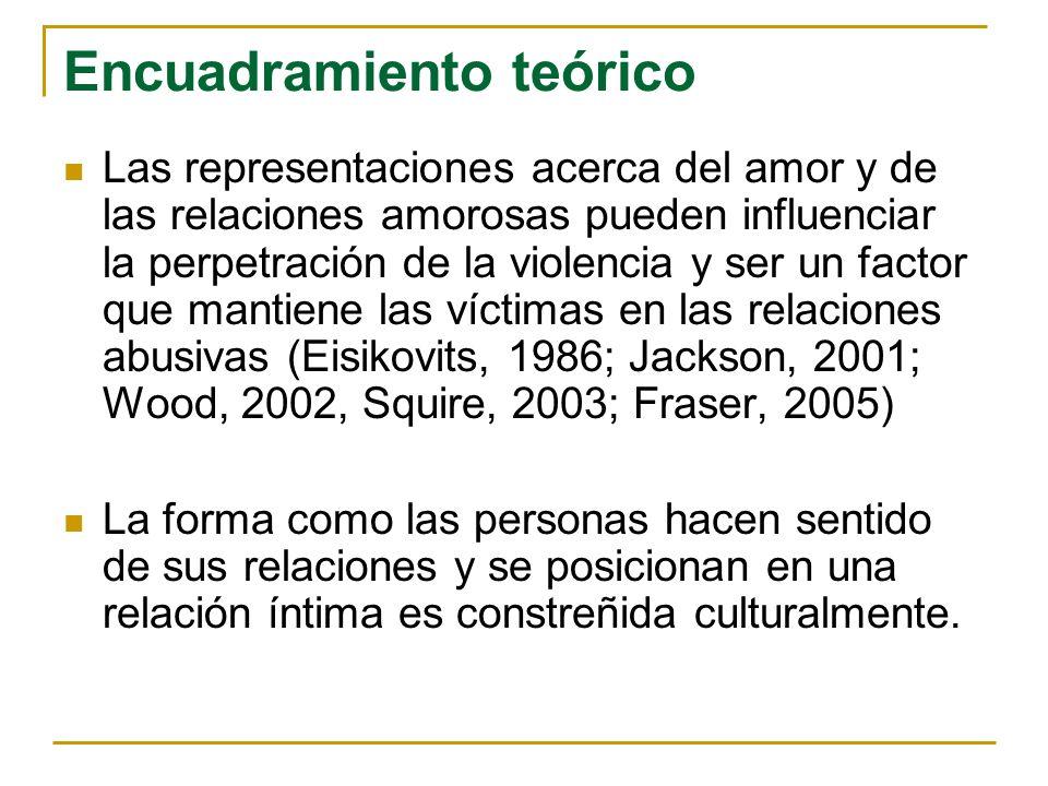 1980 hasta la actualidad Oscilaciones y transformaciones en lo discurso mediático en el ámbito de los diferentes temas Emerge el tema de la Violencia Conyugal Existen nociones tradicionales que se mantienen, ocurriendo simultáneamente con los discursos opuestos de la actualidad.