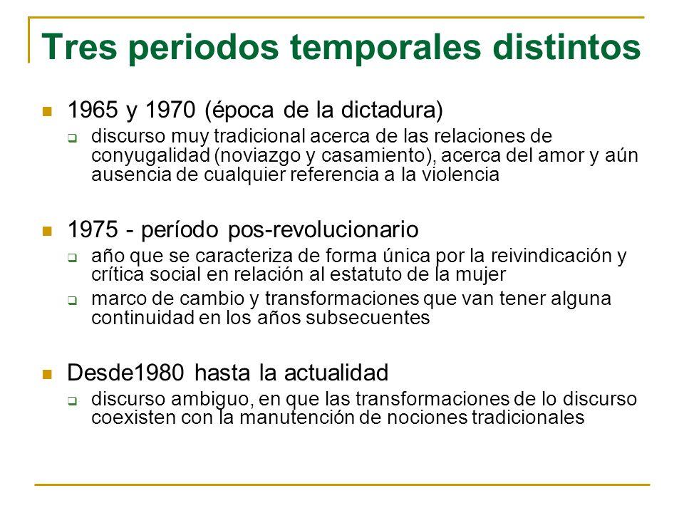 Gracias por la atención! E-mail: rita.conde@portugalmail.ptrita.conde@portugalmail.pt