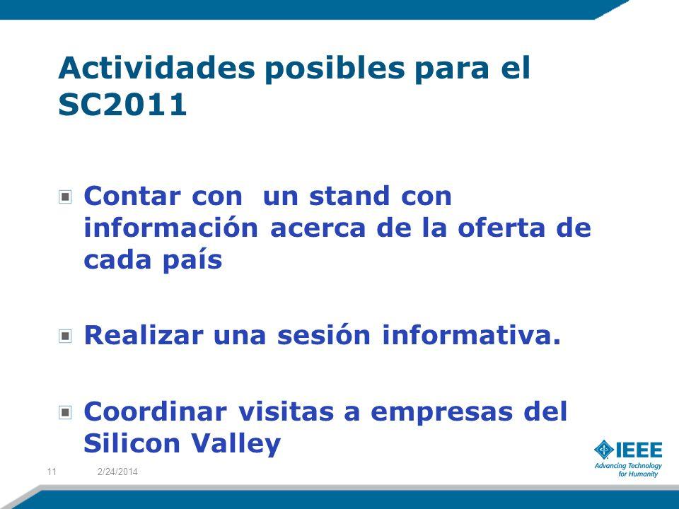 Actividades posibles para el SC2011 Contar con un stand con información acerca de la oferta de cada país Realizar una sesión informativa.