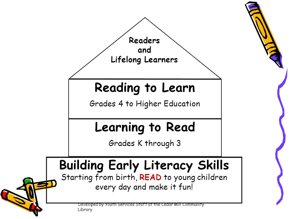 Building Early Literacy Skills Starting from birth, READ to young children every day and make it fun! Learning to Read Grades K through 3 Reading to L