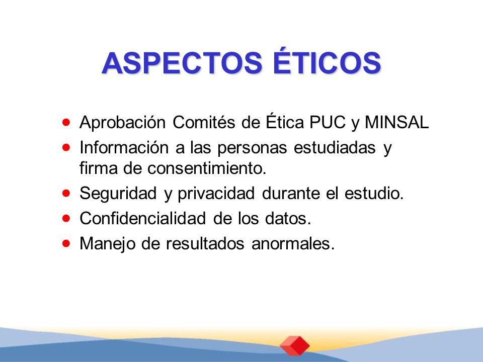 ASPECTOS ÉTICOS Aprobación Comités de Ética PUC y MINSAL Información a las personas estudiadas y firma de consentimiento. Seguridad y privacidad duran