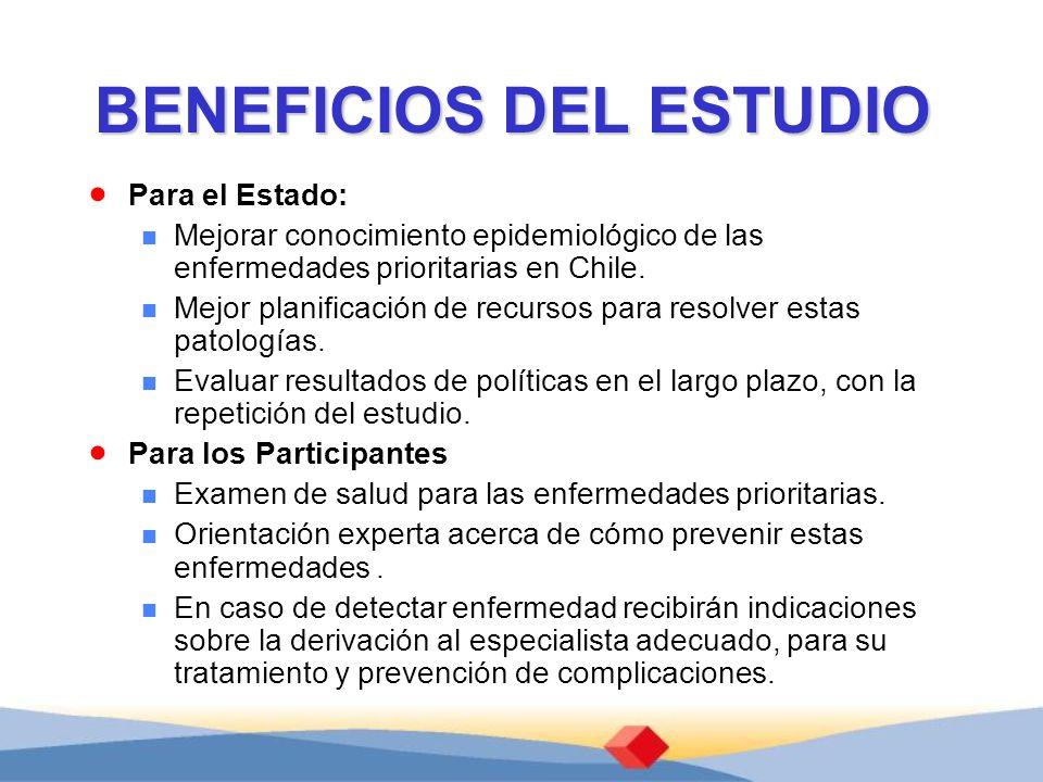 BENEFICIOS DEL ESTUDIO Para el Estado: Mejorar conocimiento epidemiológico de las enfermedades prioritarias en Chile. Mejor planificación de recursos