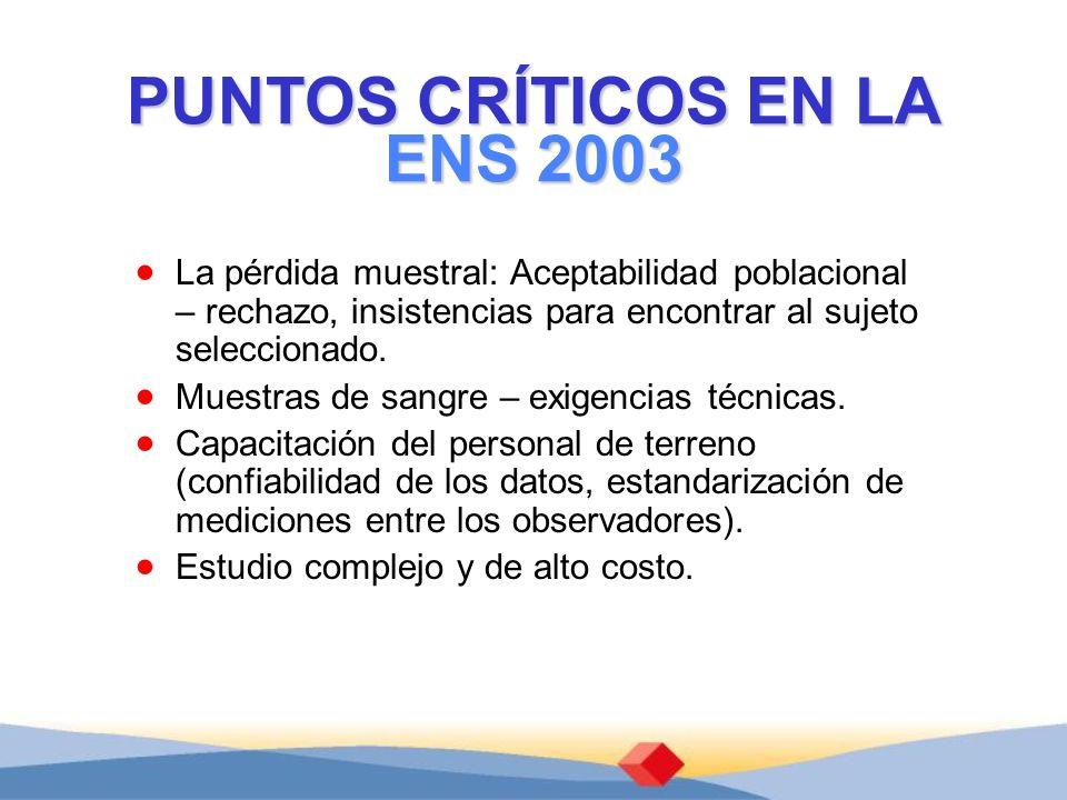 PUNTOS CRÍTICOS EN LA ENS 2003 La pérdida muestral: Aceptabilidad poblacional – rechazo, insistencias para encontrar al sujeto seleccionado. Muestras