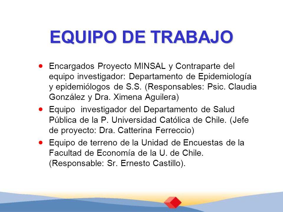 EQUIPO DE TRABAJO Encargados Proyecto MINSAL y Contraparte del equipo investigador: Departamento de Epidemiología y epidemiólogos de S.S. (Responsable